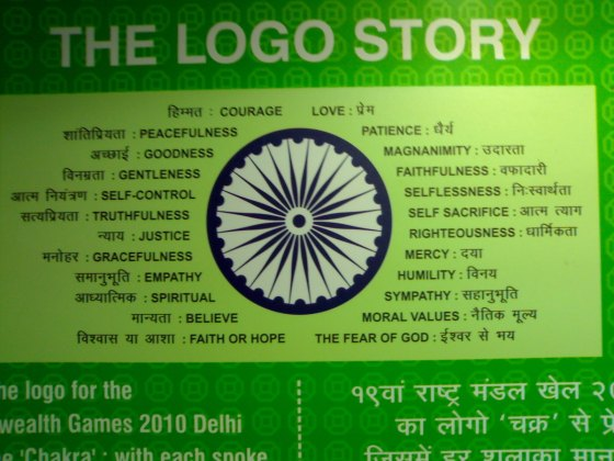 meaning & story of india logo - chakra