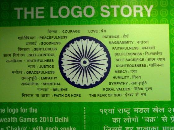 meaning & story of india logo - chakra